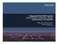 15.Integrated Voltage Var Control - EMS Users Conference