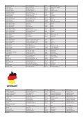 Liste Sherpa Händler.indd - Salewa - Page 2