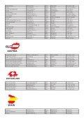 Liste Sherpa Händler.indd - Salewa - Page 3