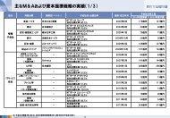 主なM&Aおよび資本提携戦略の実績(1/3) - NTT Data