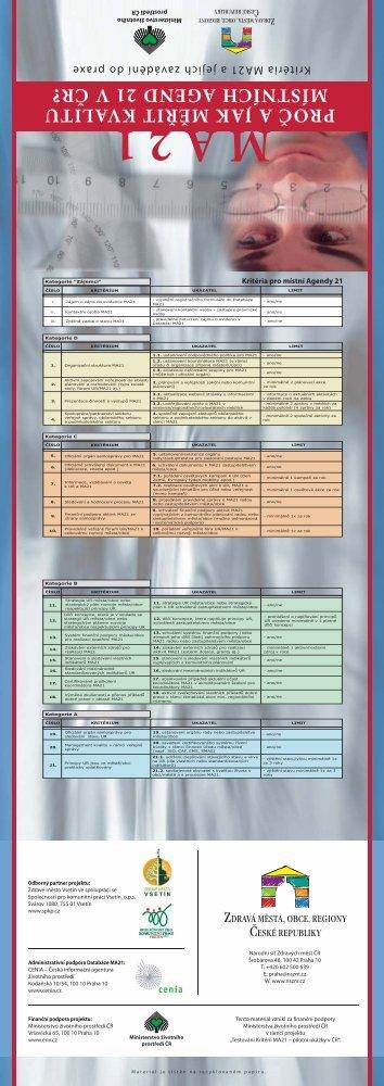 proč a jak měřit kvalitu místních agend 21 v čr? - Národní síť ...