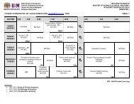 Clinical Anatomy - USM