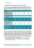SYN20111130_2011_Q3_jelentes.pdf - Page 6
