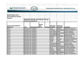 BENEFICIARIOS 2013 Beca Residencia Familiar IDENTIFICACIÓN ...