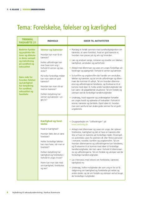 Seksualundervisning 7.-9. klasse (pdf 579 KB) - Aarhus.dk