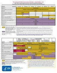 2013 Adult Immunization Schedule - Student Health Services