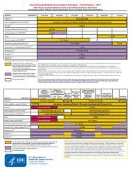 2013 Adult Immunization Schedule - Student Health Services