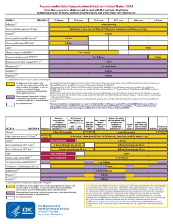 Proof of Immunization Compliance form - LSU Student Health Center