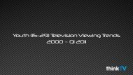 Youth (15-29) Television Viewing Trends 2000 – Q1 2011 - ThinkTV