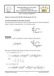 Conceito de derivada de uma função num ponto