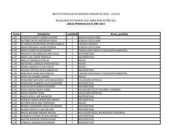 Curso Estudiante cantidad Areas_perdidas AREAS ... - Corsaje