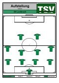 15. SV Lechbruck - TSV Friesenried 1 - Seite 2