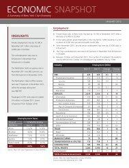 Download PDF - NYCEDC