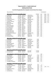 Harjumaa 2013. a meistrivõistlused KERGEJÕUSTIKUS