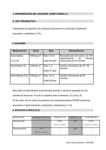 1. DENOMINACIÓN DEL ESQUEMA: GEMCITABINA (1) 2. USO ...