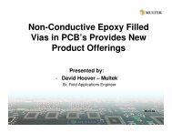 Non-Conductive Epoxy Filled Vias in PCB's Provides New ... - SMTA