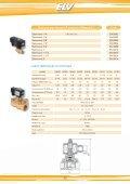 Air - Fioul - CBM - Page 4