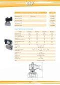 Air - Fioul - CBM - Page 6