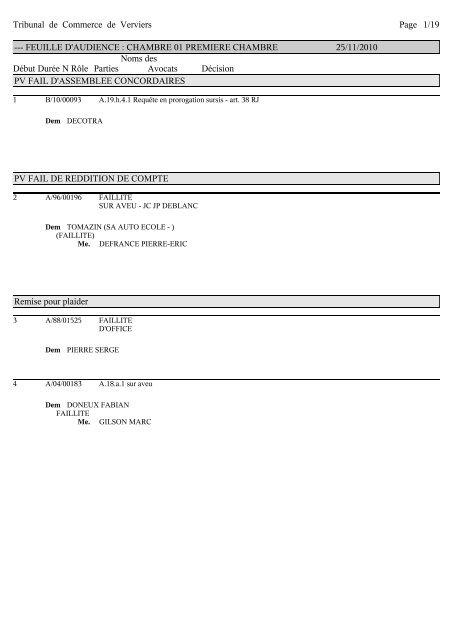 Tribunal de Commerce de Verviers Page 1/19 --- FEUILLE ... - Juridat