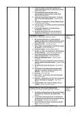 ATIVIDADES SEGUNDA-FEIRA - 17 DE MAIO 2010 1 - Monitorando - Page 2