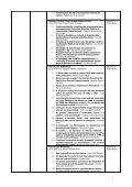 ATIVIDADES SEGUNDA-FEIRA - 17 DE MAIO 2010 1 - Monitorando - Page 7