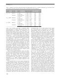 The effect of drought on photosynthesis in two epiphytic and two ... - Page 3