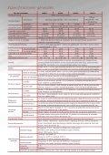 servo motores BS - Ctautomatismos.com - Page 3