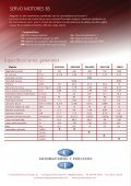 servo motores BS - Ctautomatismos.com - Page 4