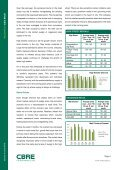 India Retail - Scai.in - Page 6