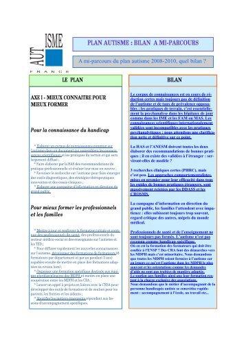 Bilan mi-parcours plan Autisme 2008 2010 - Autisme France
