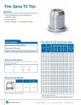 Tungsten Carbide (TC) Tips for High-Pressure Spraying - Page 4