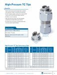 Tungsten Carbide (TC) Tips for High-Pressure Spraying - Page 5
