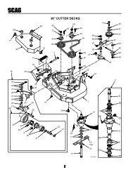 Download Parts List - Scag Power Equipment