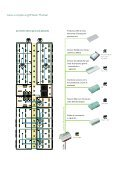 LightMaster Modular - Philips Lighting - Page 4