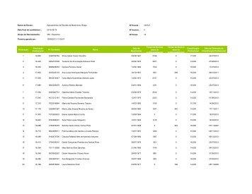 Lista - Agrupamento de Escolas de Maximinos