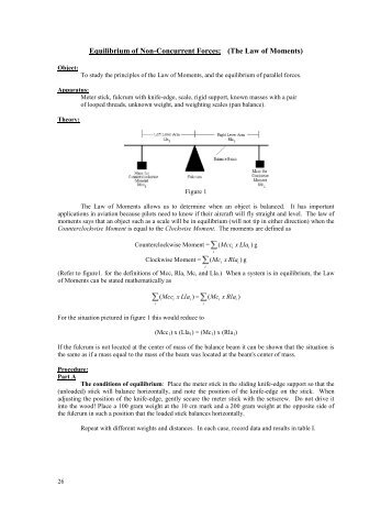 Equilibrium of Non-concurrent Forces - Physics