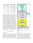 GD SDR Automatic Gain Control Characterization Testing - Page 2