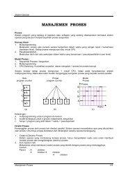 PDF-2a: Manajemen Proses