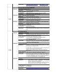 temario para la guia de estudios del examen de conocimientos - Page 4