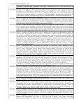 Resolução CAMEX nº 68, de 02/09/2010. - Ministério do ... - Page 2
