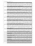 Resolução CAMEX nº 68, de 02/09/2010. - Ministério do ... - Page 7