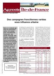 Des campagnes franciliennes variées sous influence urbaine.