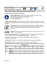 Guanti di protezione in neoprene - BERNER International GmbH