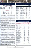 HOUSTON TEXANS WEEKLY RELEASE - NFL.com - Page 2