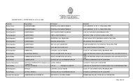 Peritos inscriptos según especialidad. Periodo 2008 - Poder Judicial ...