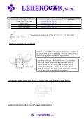 ARTICULO: 2027 Válvula de esfera paso total 3 piezas ... - Lehengoak - Page 2