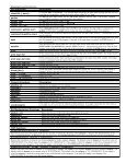awk cheat sheet (.pdf) - Peteris Krumins - Page 3