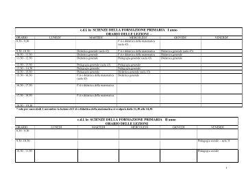 orario I semestre aggiornato al 23/11/2011