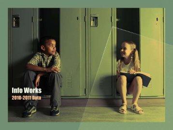 Info Works - Warwick Public Schools