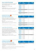 Gyproc Profilex Access Panels - NMBS - Page 3